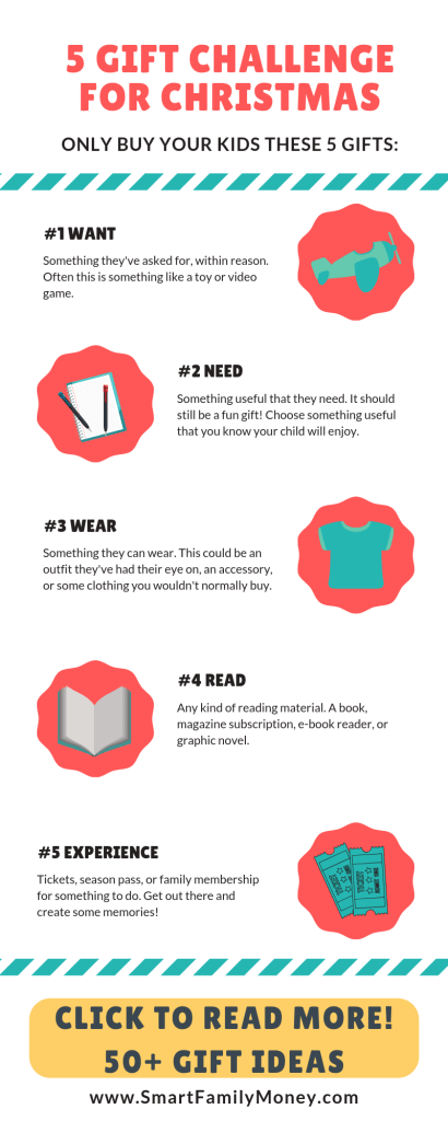 5 Gift Rule: Want, Need, Wear, Read, Experience