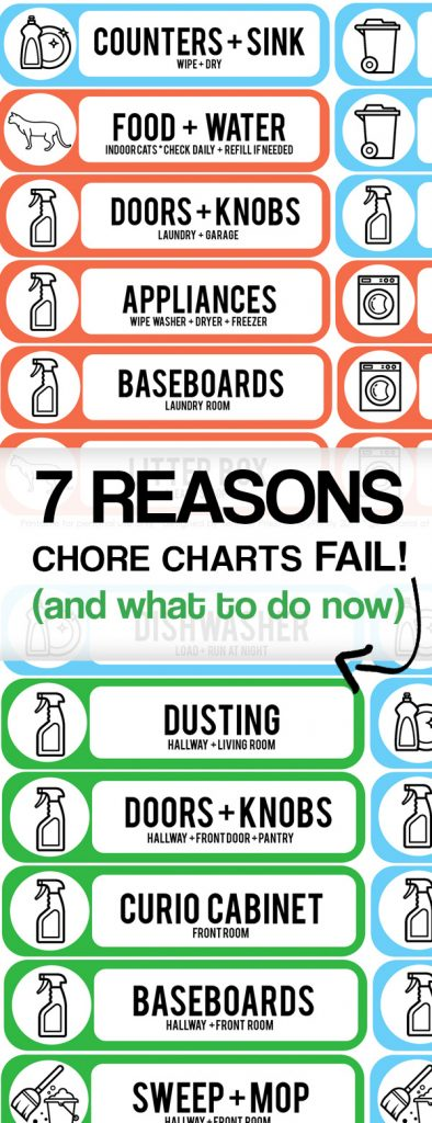 graphic about Printable Chore Chart for 7 Year Old named No cost Do it yourself Chore Chart Printable - the remaining chore chart youll