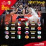 2019 Fiba World Cup Day 5 Game Schedule Gilas Pilipinas