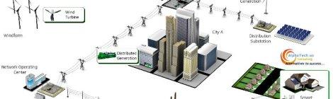 Smart Grid Community