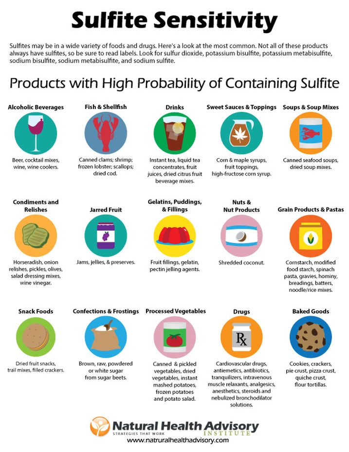 Image Result For Sulfites In Wine Allergies