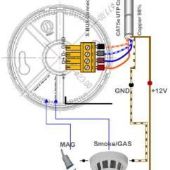 Alarm Pir Wiring Diagram Uk Building Management System Smart-bus 9 In 1 Multifunction Sensor (g4) - Sb-9in1t-cl