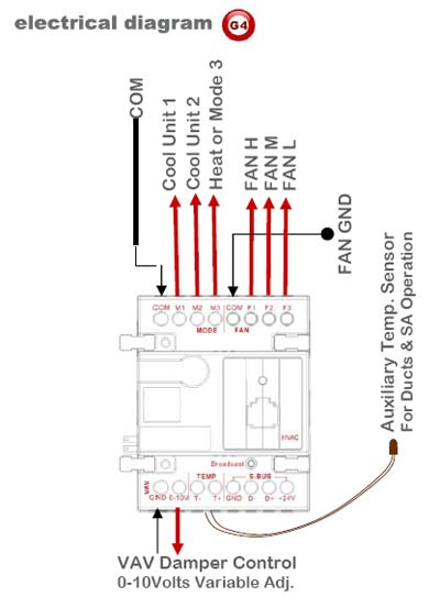 all types of wiring diagram