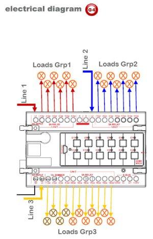 SmartBUS Mix24 Controller, DINRail Mount (G4)  SBMIX24DN