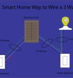 how to wire a 3 way switch smart home mastery mobile home electrical service diagram insteon [ 2261 x 1421 Pixel ]