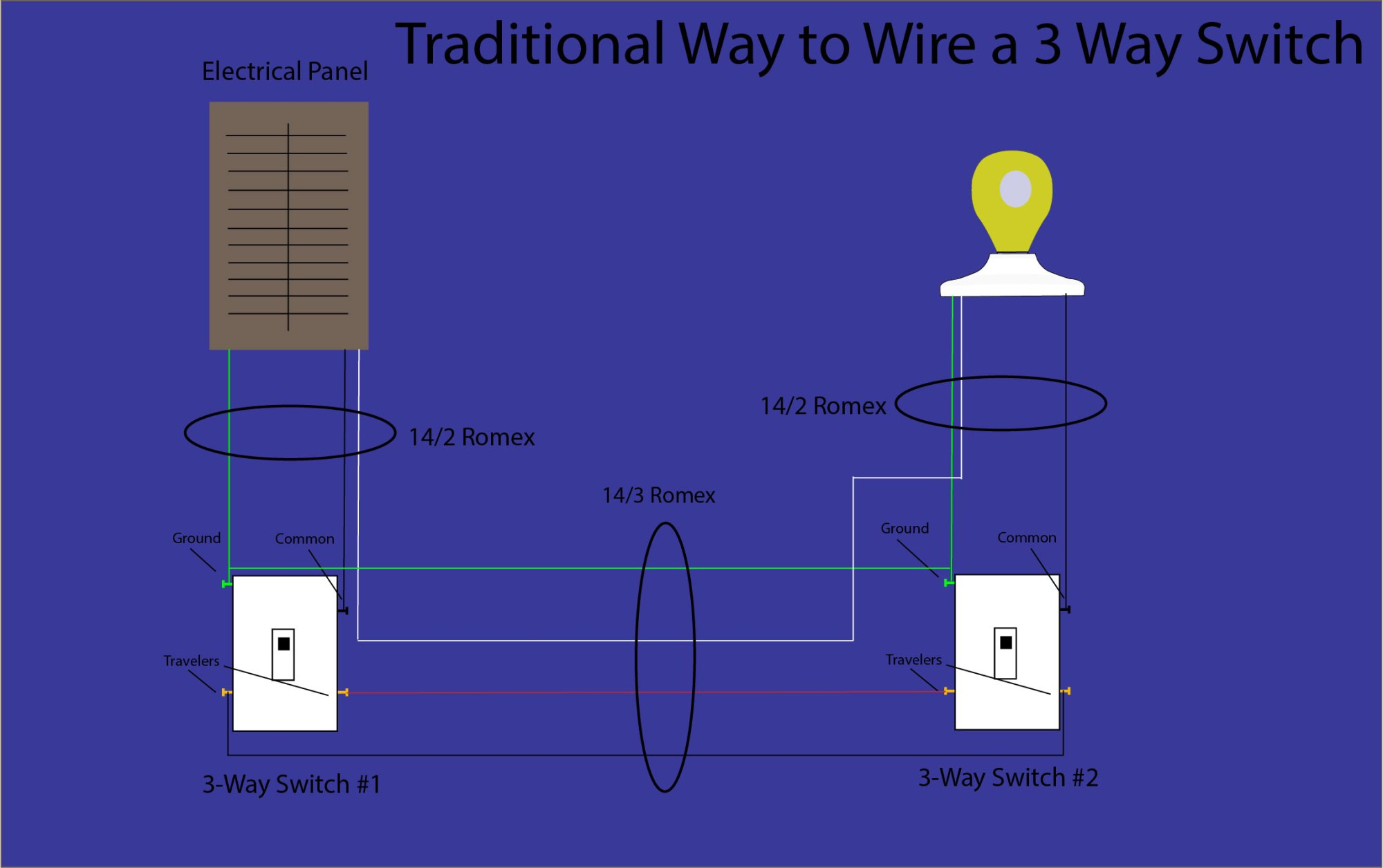 hight resolution of how to wire a 3 way switch smart home mastery 3 way switch wiring diagram