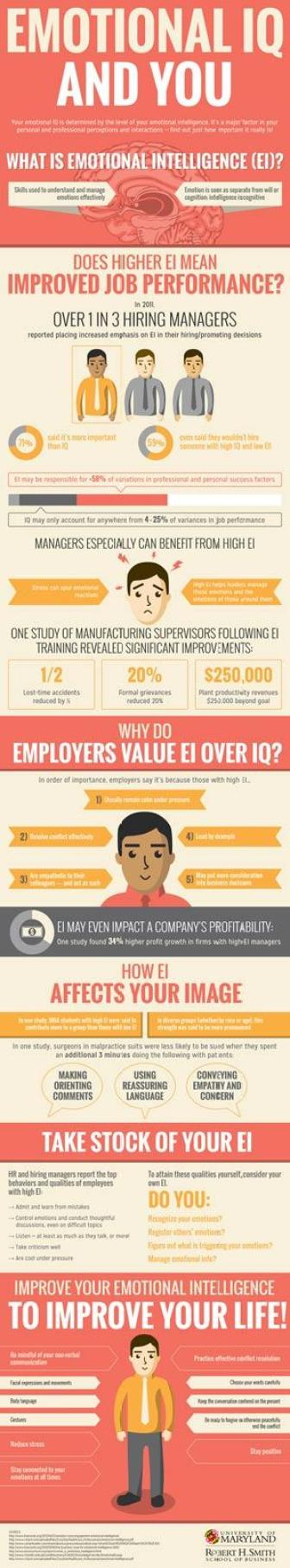 EmotionalIQ-Infographic---Leadership-Article-from-M-Hunter