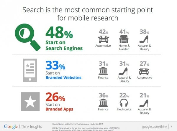 mobilesearchstatistics