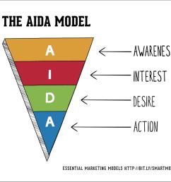 the aida model [ 1024 x 876 Pixel ]