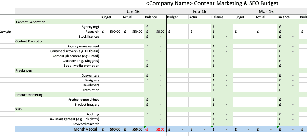 The advertising budget template is an all encompassing template that allows teams to record spend on both traditional and digital ads. Your 2022 Marketing Budget 8 Simple Budget Templates I Smart Insights
