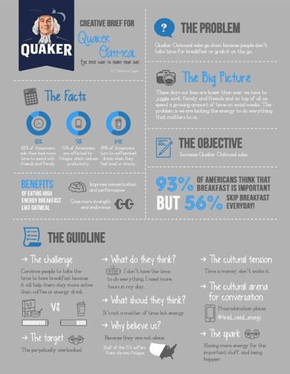 Quaker format example