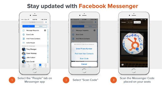 點擊率是EDM的8.5倍!一次學會。Facebook Messenger 廣告實戰教學 | SmartM 新網路科技