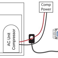 Lincoln Ranger 8 Welder Wiring Diagram Entity Relationship Diagrams For Dummies Arc Outlet - Imageresizertool.com