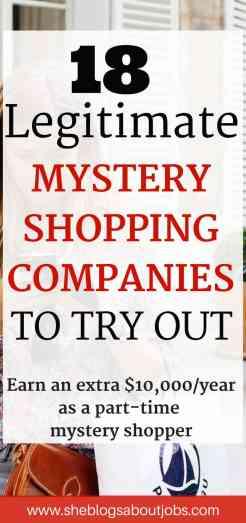 make easy money| Make money from home | Mystery shopping | Mysteryy shopper jo