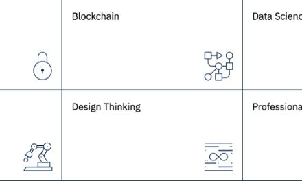 Digital Transformation And Digital Divide Post COVID-19