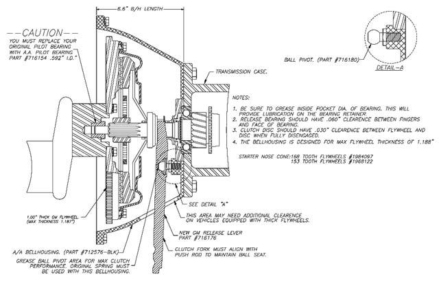 gm nv4500 diagram