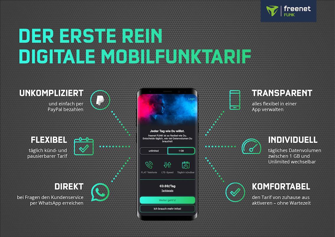 freenet Funk gestartet (Foto: freenet)
