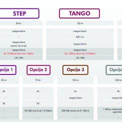 Vipnet step tango swing