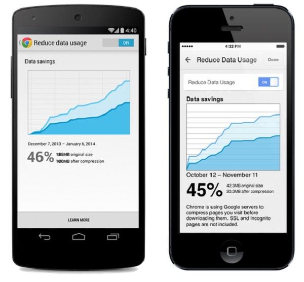 Chrome preglednik štedi podatkovni promet