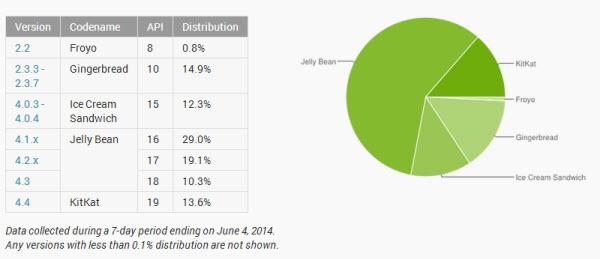 najbolje aplikacije za upoznavanje android 2014