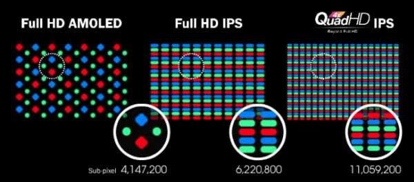 LG G3 Quad HD zaslon