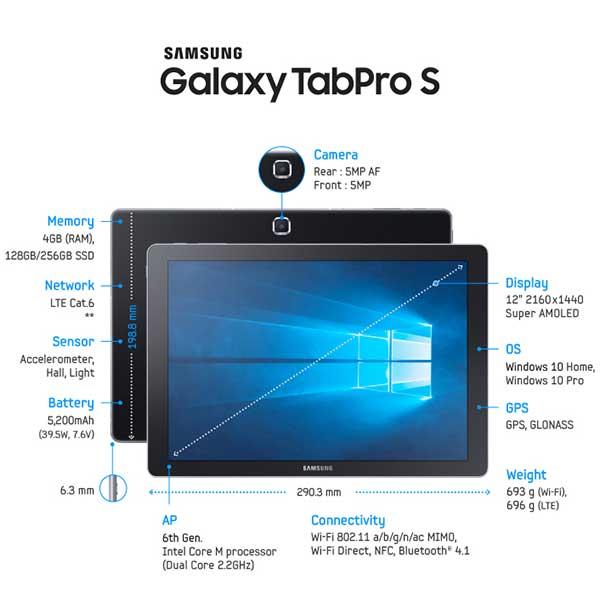 Galaxy-TabPro-S-Specs