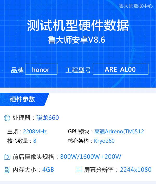 Honor 8X Max fotkan uživo, potvrdio Snapdragon 660 ispod haube