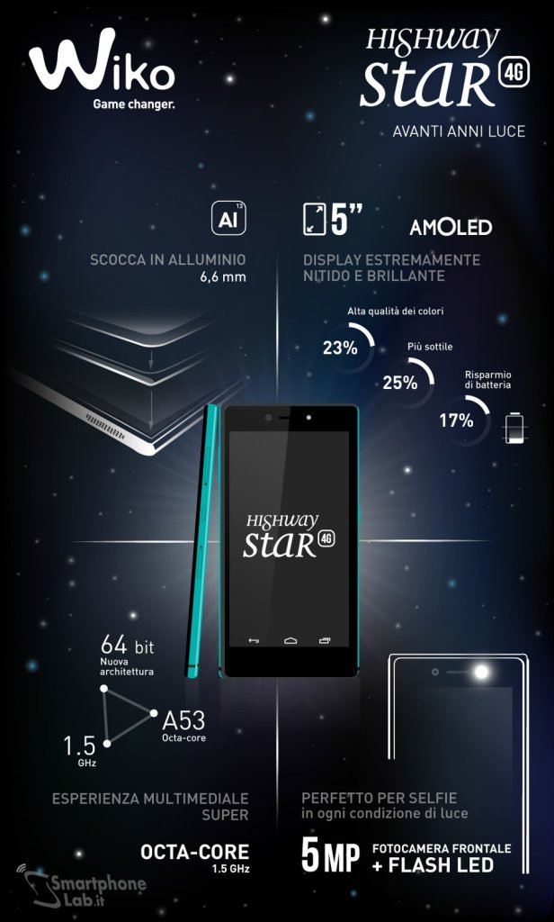 Star-4g-smartphonelab