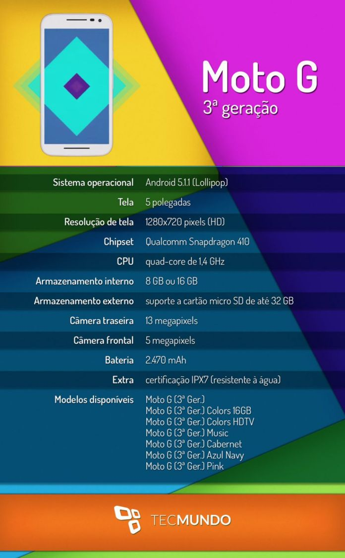 Moto-G-2015