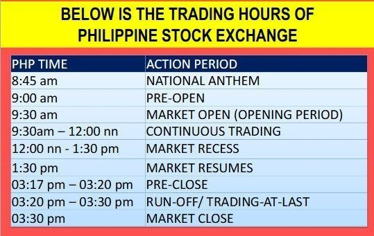 Forex trading hours in philippines