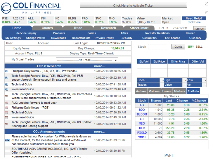 A day with philippine stock market