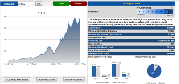 mutual-fund-in-philippine-stock-market