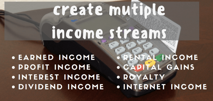 how to invest in philippine stock market create income