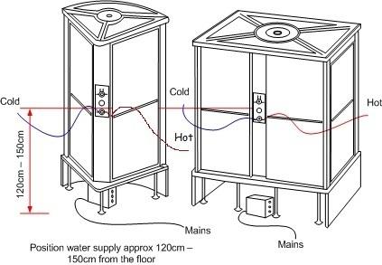 Washing Machine Control Panel, Washing, Free Engine Image