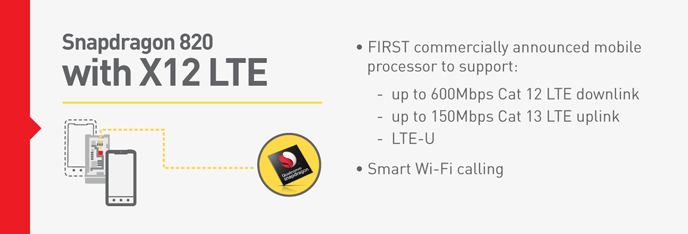 snapdragon_x12lte_features_inline