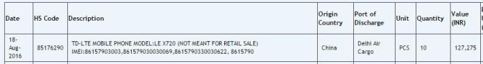 le-3pro-india-listing