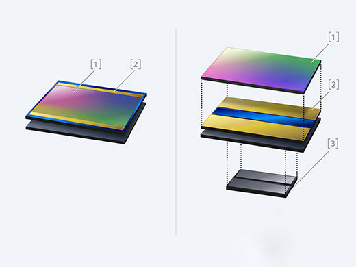 Notice that the [1] and [2] have been moved to separate layers