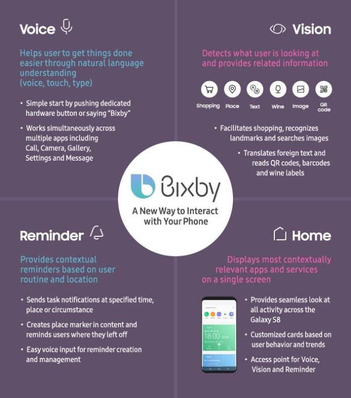 Bixby-Infographic