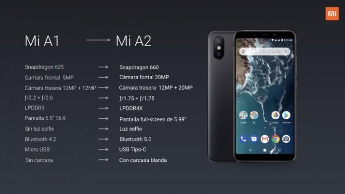 Xiaomi Mi A3 everything we know so far