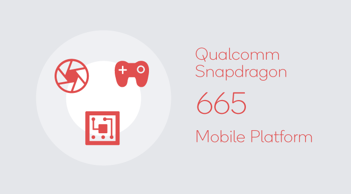 Best Snapdragon 665 phones
