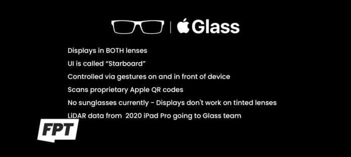 Apple سيتم ارتداء نظارات AR التي تبدأ من 499 دولارًا: تقرير 1