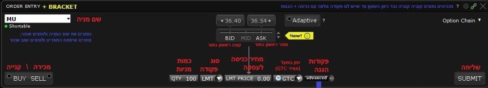 חלון הזמנת מניות interactive brokers