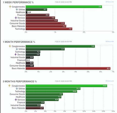 סריקת מניות למסחר בבורסה - סמארט טרייד - תום רוכמן
