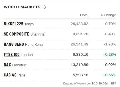סמארט טרייד - השקעות בשוק ההון - המדדים בעולם