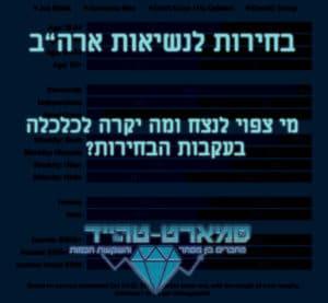 סמארט טרייד - פוסט בחירות - שוק ההון בארהב - תום רוכמן