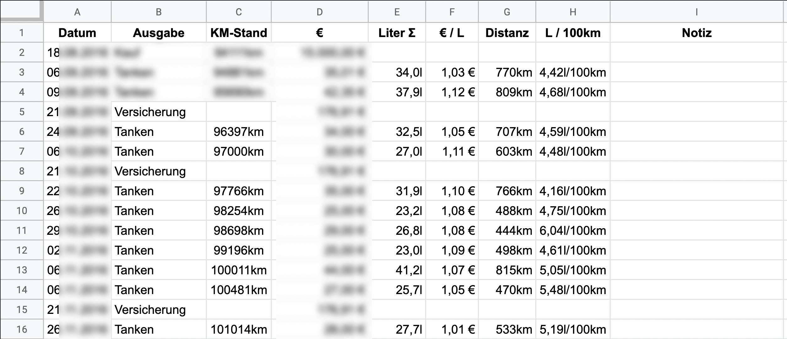 Vorschau einer möglichen KFZ-Tabelle