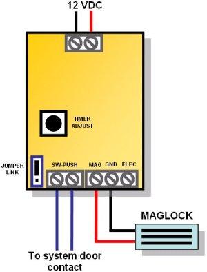 Smart R Distribution Ltd  THE Access Control Distributor  Modules, Relays & Visual Indicators