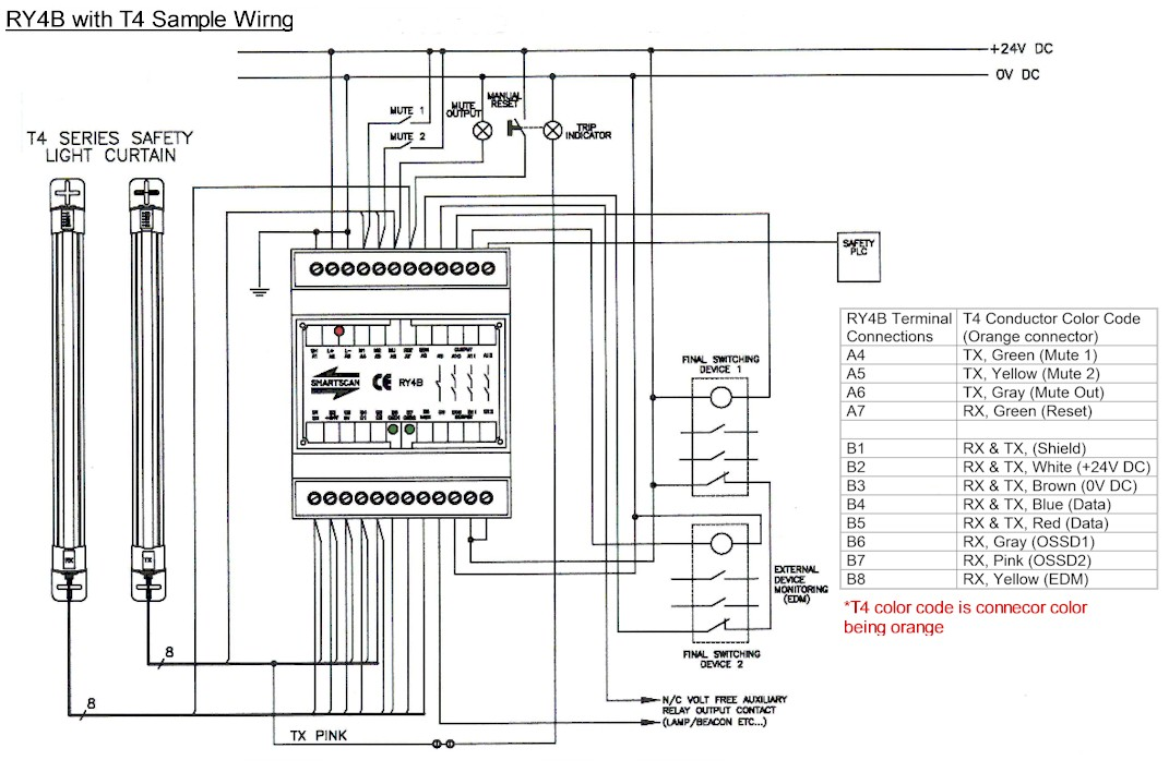 photocell installation wiring diagram 1986 porsche 911 smartscan safety light curtain ry4b module single status indicators