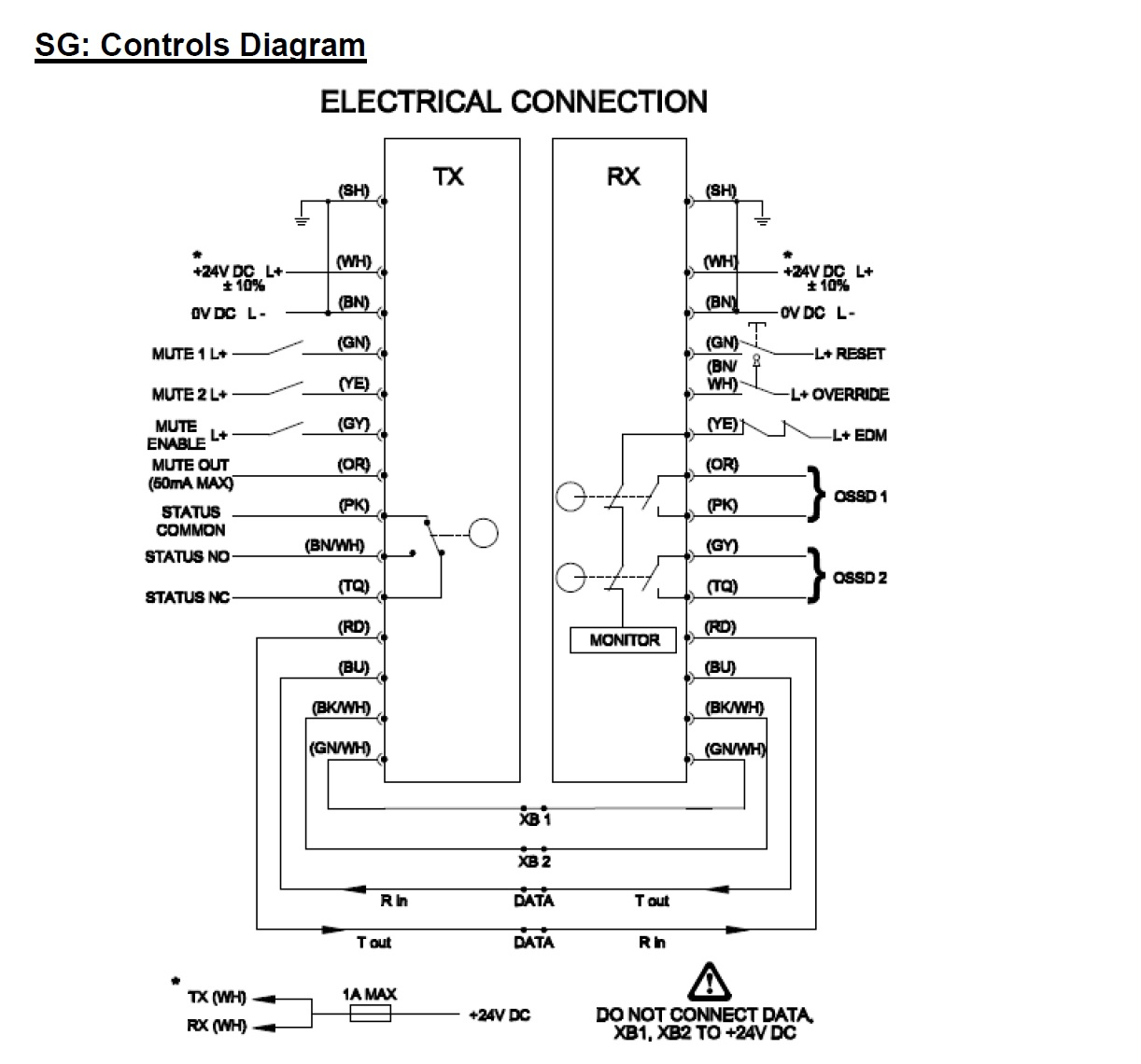 omron my4n 24vdc relay wiring diagram lamp safety pilz