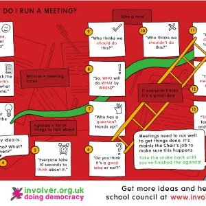 School council meetings guide poster